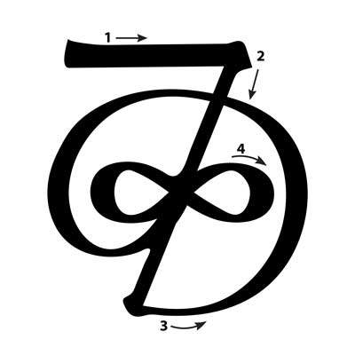 Zen Reiki Internetschule Symbole Seichem Reiki Cho Ku Ret