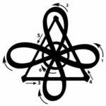Karuna-Ki-Symbol: Gnosa