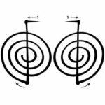 Karuna-Ki-Symbol: Kriya